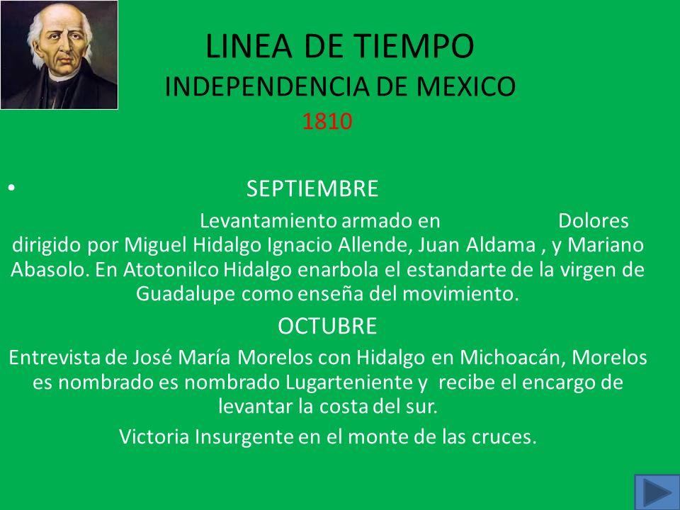 LINEA DE TIEMPO INDEPENDENCIA DE MEXICO 1810 SEPTIEMBRE Levantamiento armado en Dolores dirigido por Miguel Hidalgo Ignacio Allende, Juan Aldama, y Mariano Abasolo.