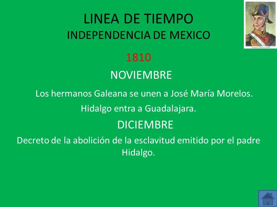 LINEA DE TIEMPO INDEPENDENCIA DE MEXICO 1810 NOVIEMBRE Los hermanos Galeana se unen a José María Morelos.