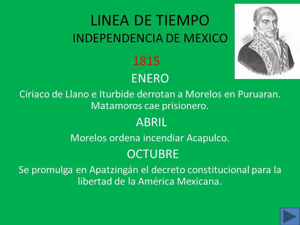 LINEA DE TIEMPO INDEPENDENCIA DE MEXI CO 1814 ABRIL Morelos ataca y toma Acapulco. JUNIO Morelos emita la convocatoria para el congreso de Chilpancing