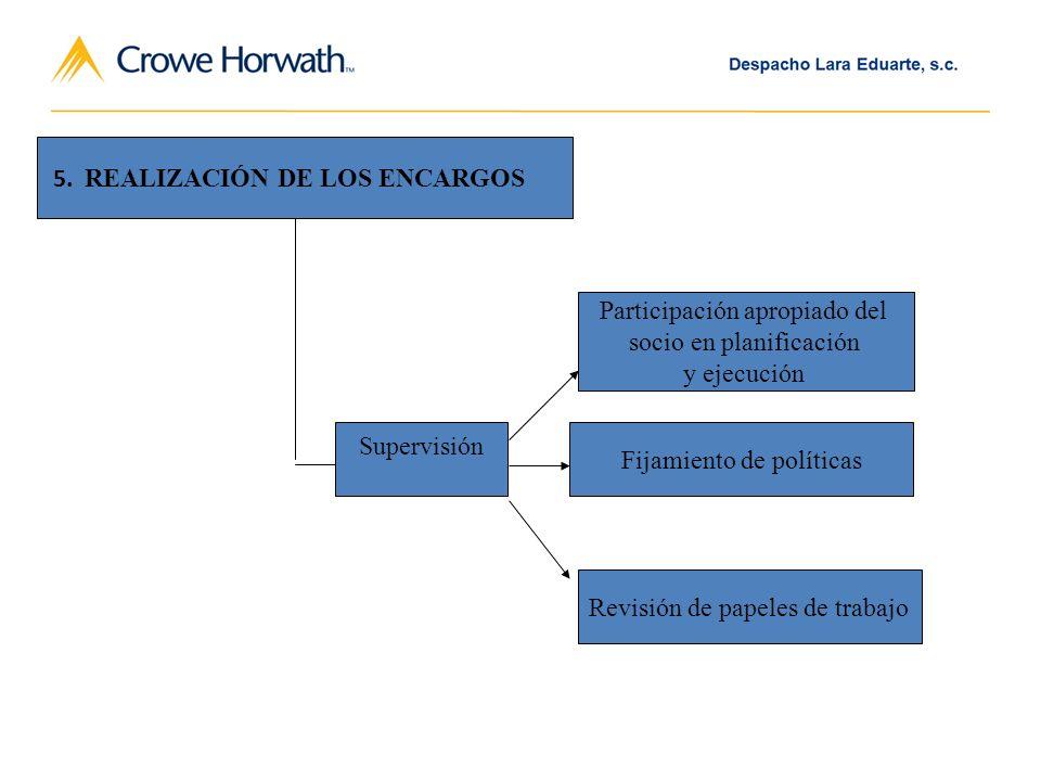 Supervisión Participación apropiado del socio en planificación y ejecución Fijamiento de políticas Revisión de papeles de trabajo REALIZACIÓN DE LOS ENCARGOS 5.