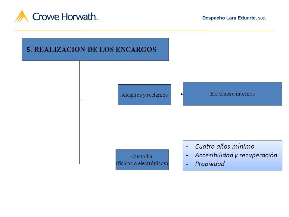 Alegatos y reclamos Externos e internos Custodia (físicos o electrónicos) REALIZACIÓN DE LOS ENCARGOS 5.
