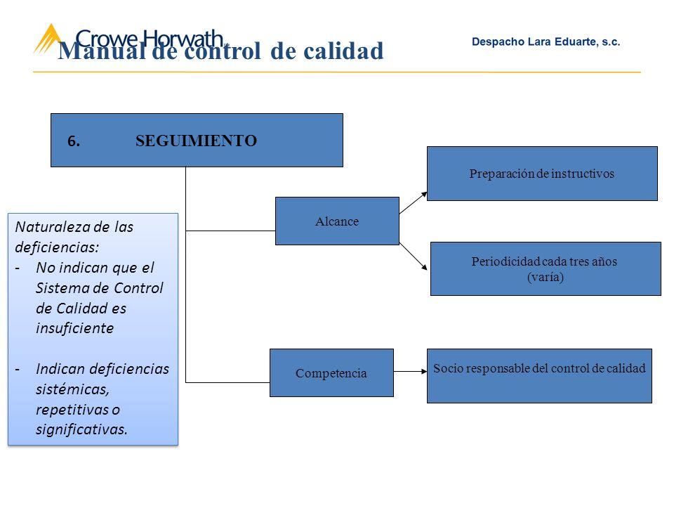 Manual de control de calidad SEGUIMIENTO Alcance Preparación de instructivos Competencia Socio responsable del control de calidad 6.