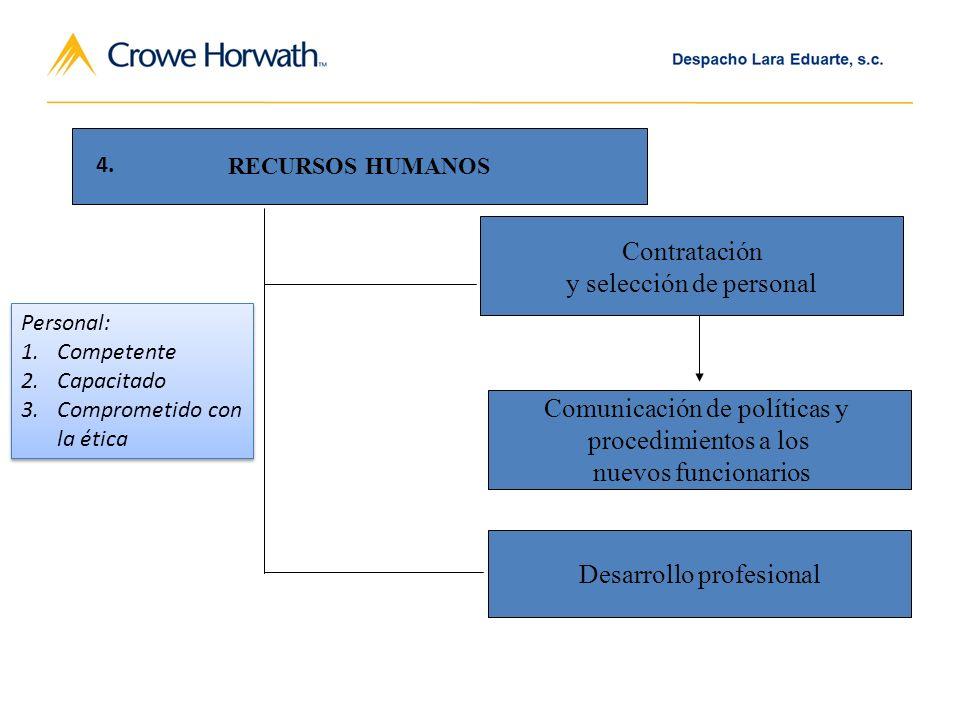 RECURSOS HUMANOS Contratación y selección de personal Comunicación de políticas y procedimientos a los nuevos funcionarios Desarrollo profesional 4.