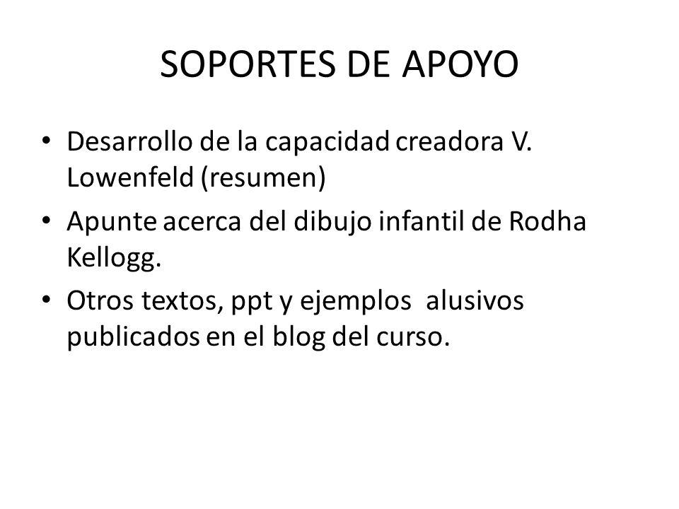SOPORTES DE APOYO Desarrollo de la capacidad creadora V. Lowenfeld (resumen) Apunte acerca del dibujo infantil de Rodha Kellogg. Otros textos, ppt y e