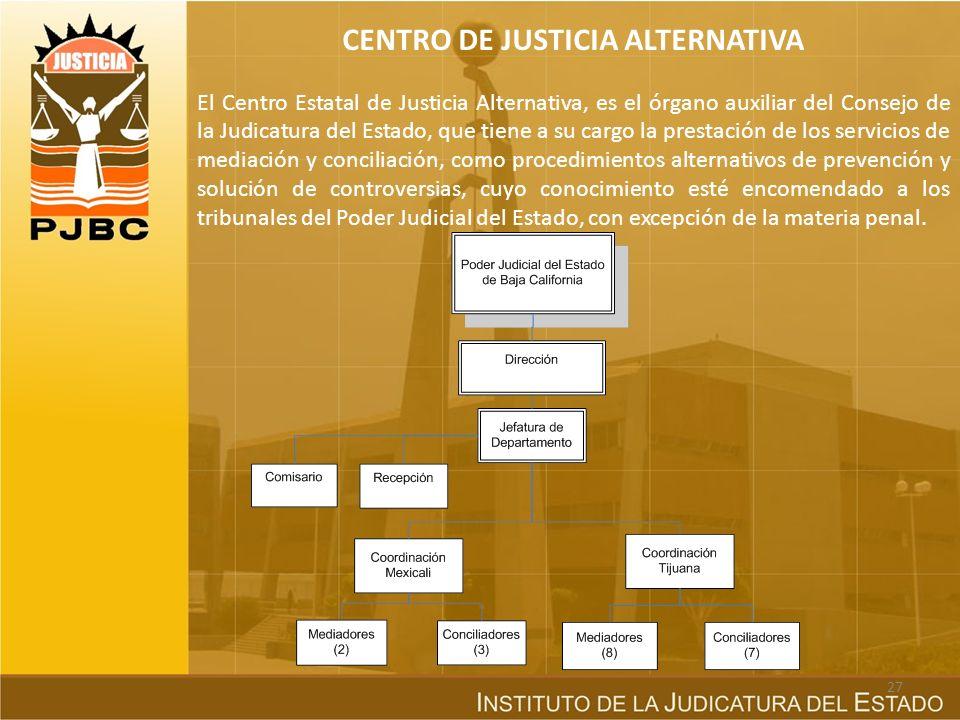 OFICIALÍA DE PARTES Todos los órganos jurisdiccionales tienen un área para archivo y recepción de escritos que se denominan Oficialías de Partes. Exis