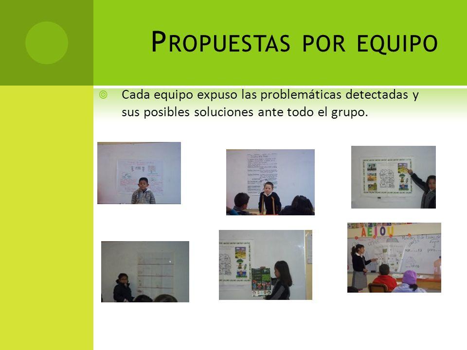 I DENTIFICACIÓN DE LA PROBLEMÁTICA Dentro del grupo se formaron equipos para platicar sobre lo que no les gusta de su entorno.