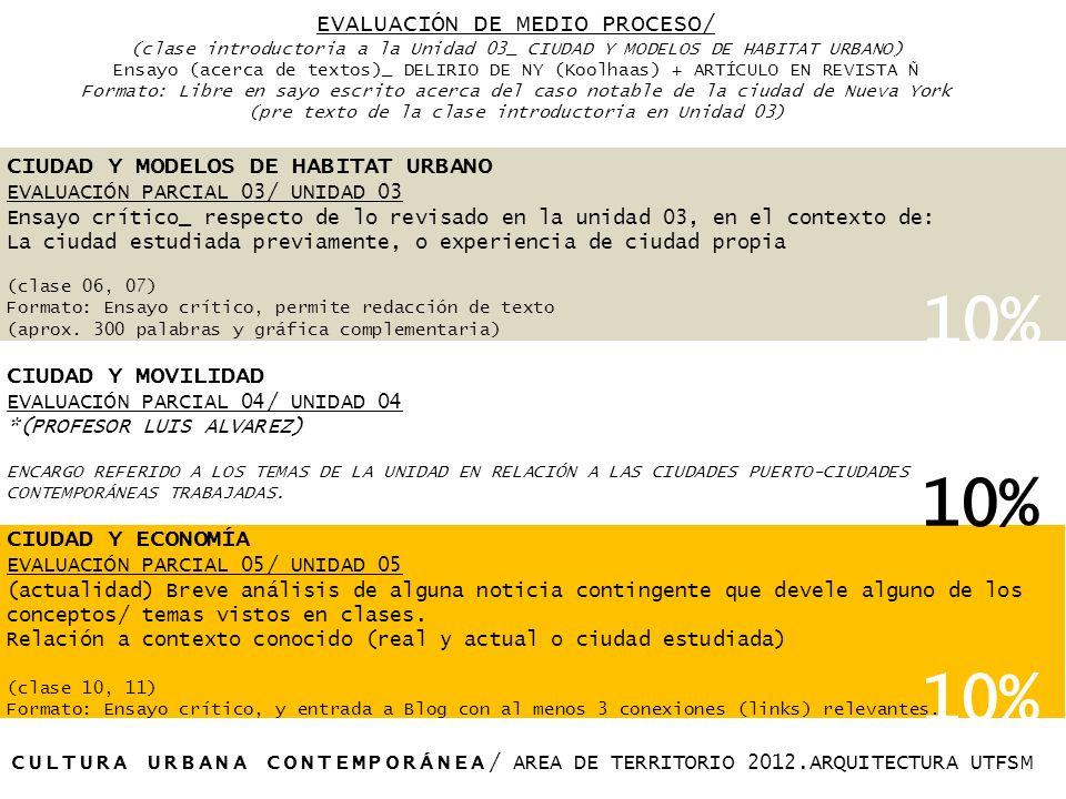 CULTURA URBANA CONTEMPORÁNEA/ AREA DE TERRITORIO 2012.ARQUITECTURA UTFSM EVALUACIÓN DE MEDIO PROCESO/ (clase introductoria a la Unidad 03_ CIUDAD Y MODELOS DE HABITAT URBANO) Ensayo (acerca de textos)_ DELIRIO DE NY (Koolhaas) + ARTÍCULO EN REVISTA Ñ Formato: Libre en sayo escrito acerca del caso notable de la ciudad de Nueva York (pre texto de la clase introductoria en Unidad 03) CIUDAD Y MODELOS DE HABITAT URBANO EVALUACIÓN PARCIAL 03/ UNIDAD 03 Ensayo crítico_ respecto de lo revisado en la unidad 03, en el contexto de: La ciudad estudiada previamente, o experiencia de ciudad propia (clase 06, 07) Formato: Ensayo crítico, permite redacción de texto (aprox.