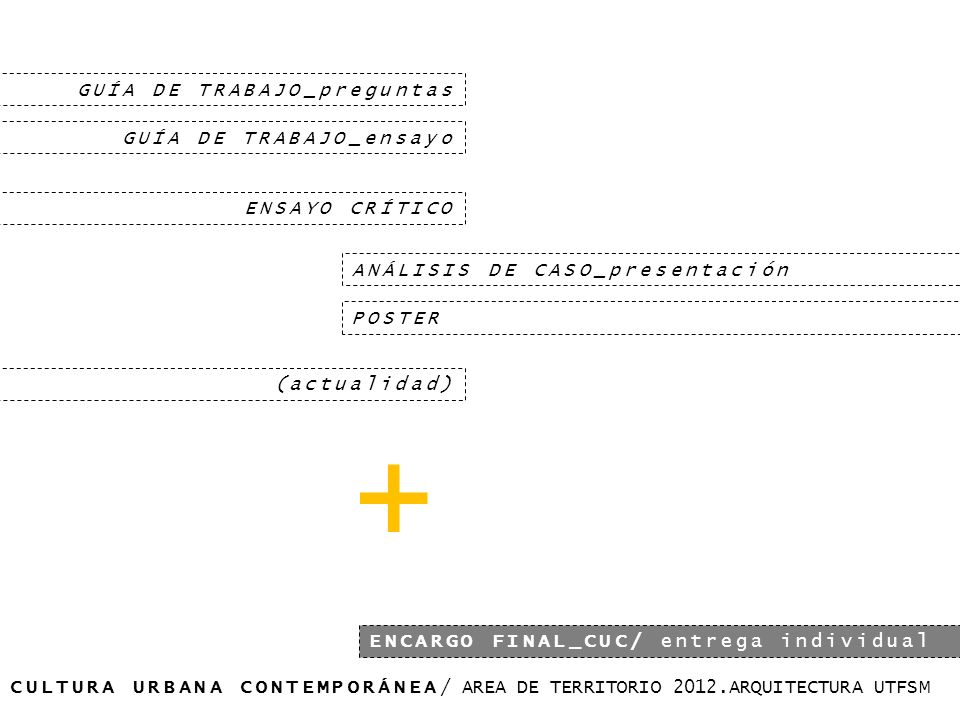 10% CULTURA URBANA CONTEMPORÁNEA/ AREA DE TERRITORIO 2012.ARQUITECTURA UTFSM ENCARGO FINAL_CUC/ entrega individual GUÍA DE TRABAJO_preguntas GUÍA DE TRABAJO_ensayo ENSAYO CRÍTICO ANÁLISIS DE CASO_presentación (actualidad) POSTER +