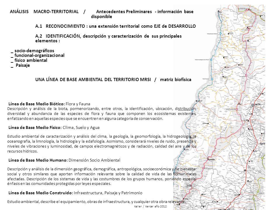 ANÁLISIS MACRO-TERRITORIAL / Antecedentes Preliminares - información base disponible A.1 RECONOCIMIENTO : una extensión territorial como EJE de DESARROLLO A.2 IDENTIFICACIÓN, descripción y caracterización de sus principales elementos : _ socio-demográficos _ funcional-organizacional _ físico ambiental _ Paisaje UNA LÍNEA DE BASE AMBIENTAL DEL TERRITORIO MRSI / matriz biofísica Línea de Base Medio Biótico: Flora y Fauna Descripción y análisis de la biota, pormenorizando, entre otros, la identificación, ubicación, distribución, diversidad y abundancia de las especies de flora y fauna que componen los ecosistemas existentes, enfatizando en aquellas especies que se encuentren en alguna categoría de conservación.