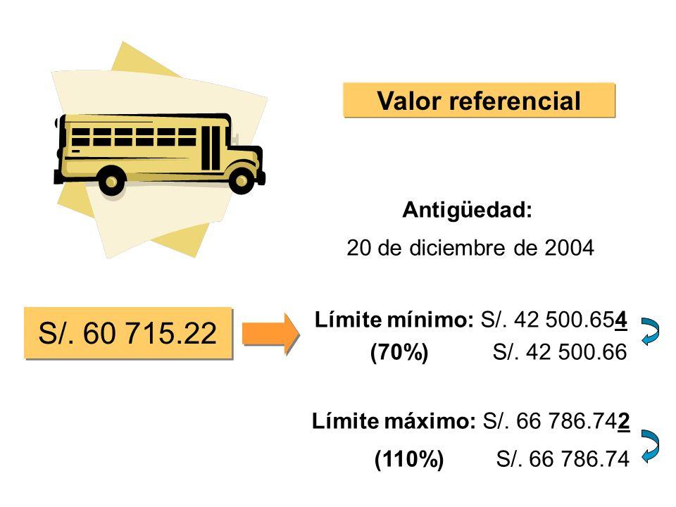 S/.60 715.22 Antigüedad: 20 de diciembre de 2004 Límite mínimo: S/.
