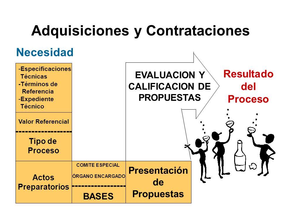 Valor Referencial ------------------ Tipo de Proceso Actos Preparatorios COMITE ESPECIAL ÓRGANO ENCARGADO ----------------- BASES Presentación de Propuestas Necesidad Resultado del Proceso -Especificaciones Técnicas -Términos de Referencia -Expediente Técnico EVALUACION Y CALIFICACION DE PROPUESTAS Adquisiciones y Contrataciones