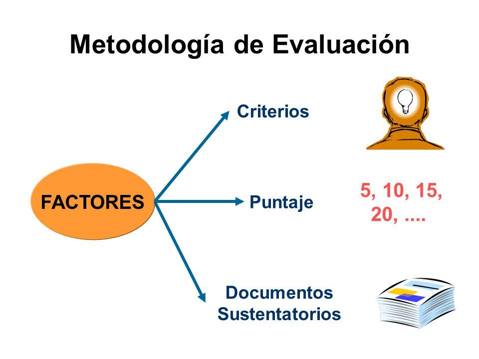 Metodología de Evaluación Criterios Documentos Sustentatorios FACTORES Puntaje 5, 10, 15, 20,....