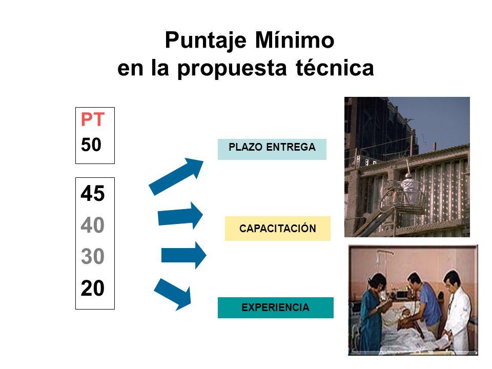 Puntaje Mínimo en la propuesta técnica 45 40 30 20 PT 50 CAPACITACIÓN EXPERIENCIA PLAZO ENTREGA