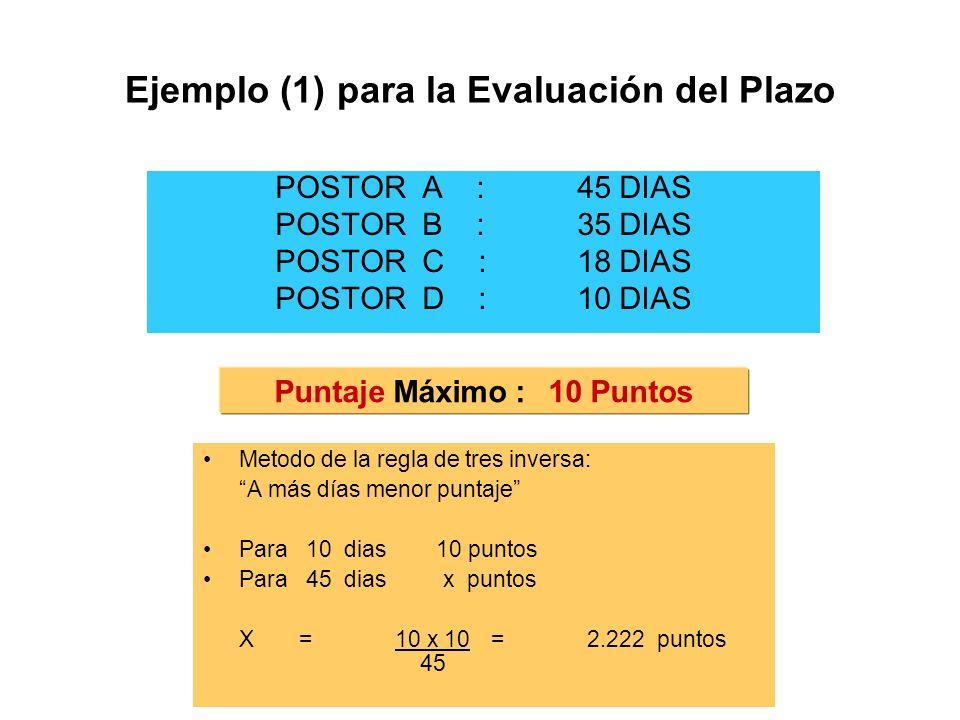 Ejemplo (1) para la Evaluación del Plazo POSTOR A :45 DIAS POSTOR B :35 DIAS POSTOR C :18 DIAS POSTOR D :10 DIAS Puntaje Máximo :10 Puntos Metodo de la regla de tres inversa: A más días menor puntaje Para 10 dias 10 puntos Para 45 dias x puntos X=10 x 10=2.222 puntos 45