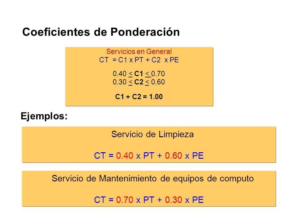 Coeficientes de Ponderación Servicios en General CT = C1 x PT + C2 x PE 0.40 < C1 < 0.70 0.30 < C2 < 0.60 C1 + C2 = 1.00 Ejemplos: Servicio de Limpieza CT = 0.40 x PT + 0.60 x PE Servicio de Mantenimiento de equipos de computo CT = 0.70 x PT + 0.30 x PE