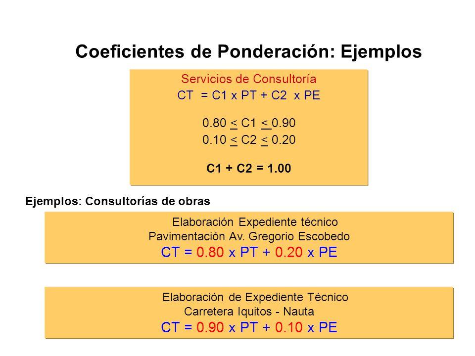 Coeficientes de Ponderación: Ejemplos Servicios de Consultoría CT = C1 x PT + C2 x PE 0.80 < C1 < 0.90 0.10 < C2 < 0.20 C1 + C2 = 1.00 Ejemplos: Consultorías de obras Elaboración Expediente técnico Pavimentación Av.