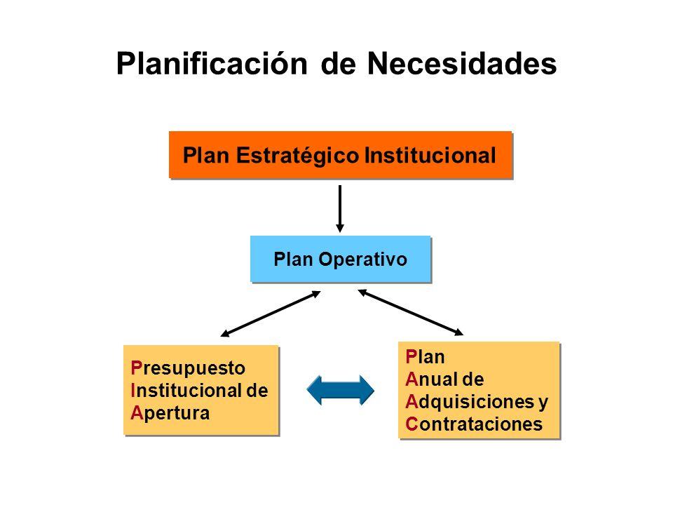Presupuesto Institucional de Apertura Presupuesto Institucional de Apertura Plan Anual de Adquisiciones y Contrataciones Plan Anual de Adquisiciones y Contrataciones Plan Estratégico Institucional Plan Operativo Planificación de Necesidades