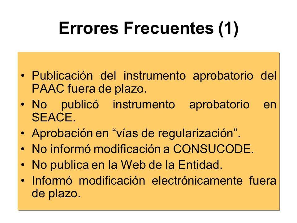 Errores Frecuentes (1) Publicación del instrumento aprobatorio del PAAC fuera de plazo.
