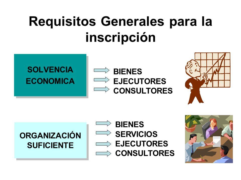 Requisitos Generales para la inscripción SOLVENCIA ECONOMICA SOLVENCIA ECONOMICA BIENES EJECUTORES CONSULTORES ORGANIZACIÓN SUFICIENTE ORGANIZACIÓN SUFICIENTE BIENES SERVICIOS EJECUTORES CONSULTORES