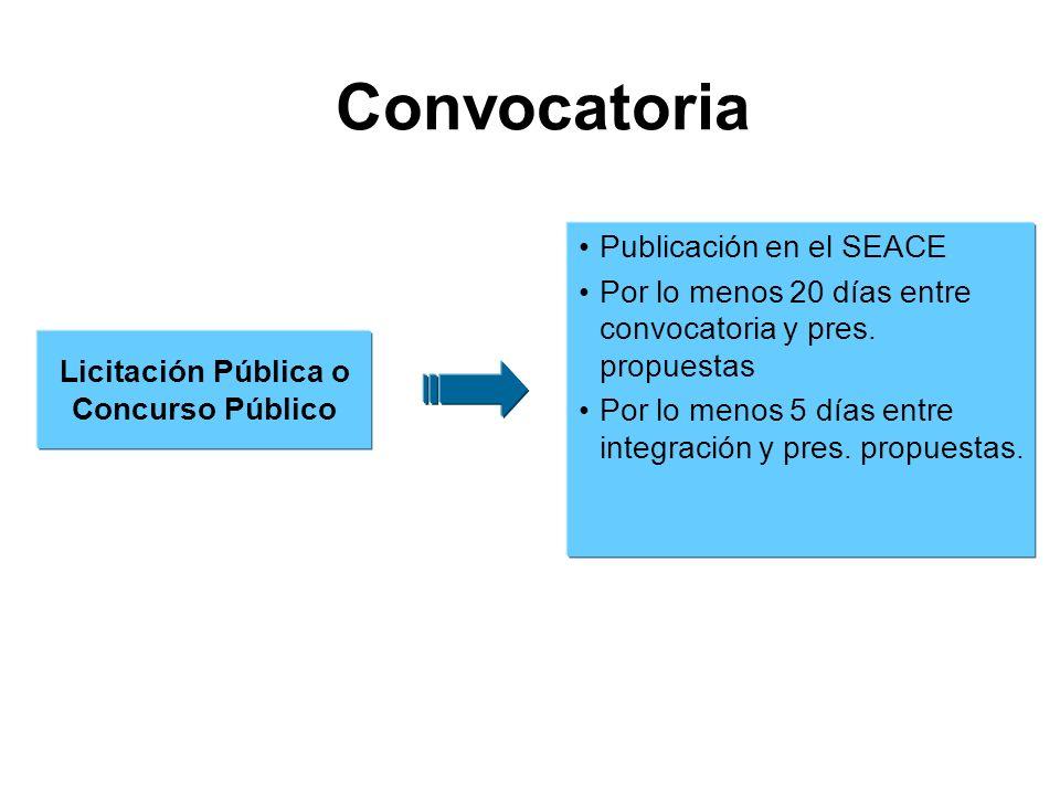 Licitación Pública o Concurso Público Convocatoria Publicación en el SEACE Por lo menos 20 días entre convocatoria y pres.