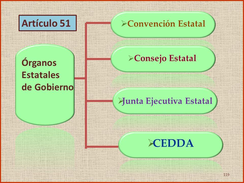 Órganos Estatales de Gobierno Convención Estatal Consejo Estatal Junta Ejecutiva Estatal CEDDA 119 Artículo 51