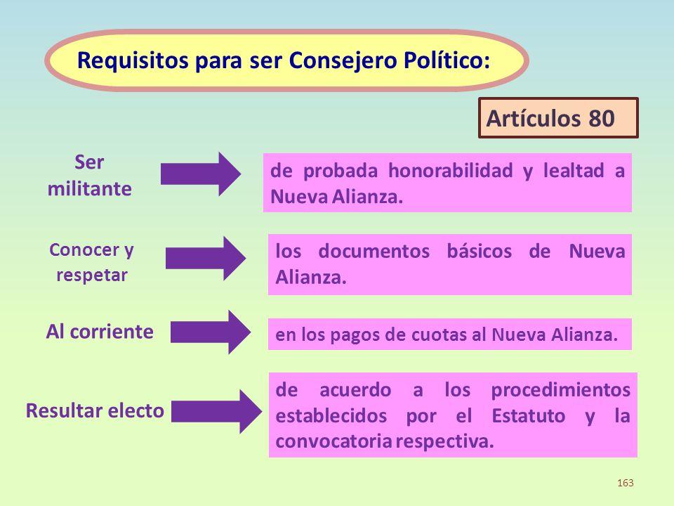 Ser militante Conocer y respetar Al corriente Resultar electo de probada honorabilidad y lealtad a Nueva Alianza. los documentos básicos de Nueva Alia