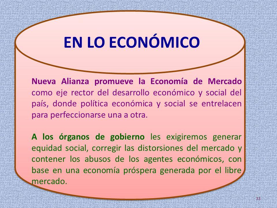 Nueva Alianza promueve la Economía de Mercado como eje rector del desarrollo económico y social del país, donde política económica y social se entrela
