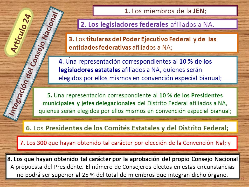 1. Los miembros de la JEN; 8. Los que hayan obtenido tal carácter por la aprobación del propio Consejo Nacional A propuesta del Presidente. El número