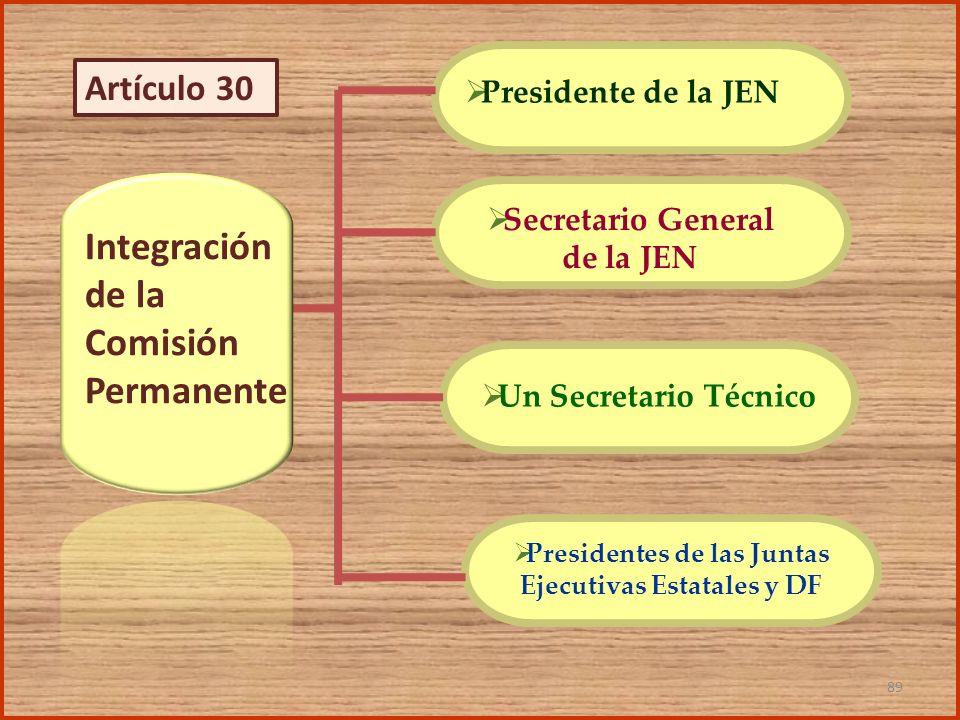 Integración de la Comisión Permanente Presidente de la JEN Secretario General de la JEN Un Secretario Técnico Presidentes de las Juntas Ejecutivas Est