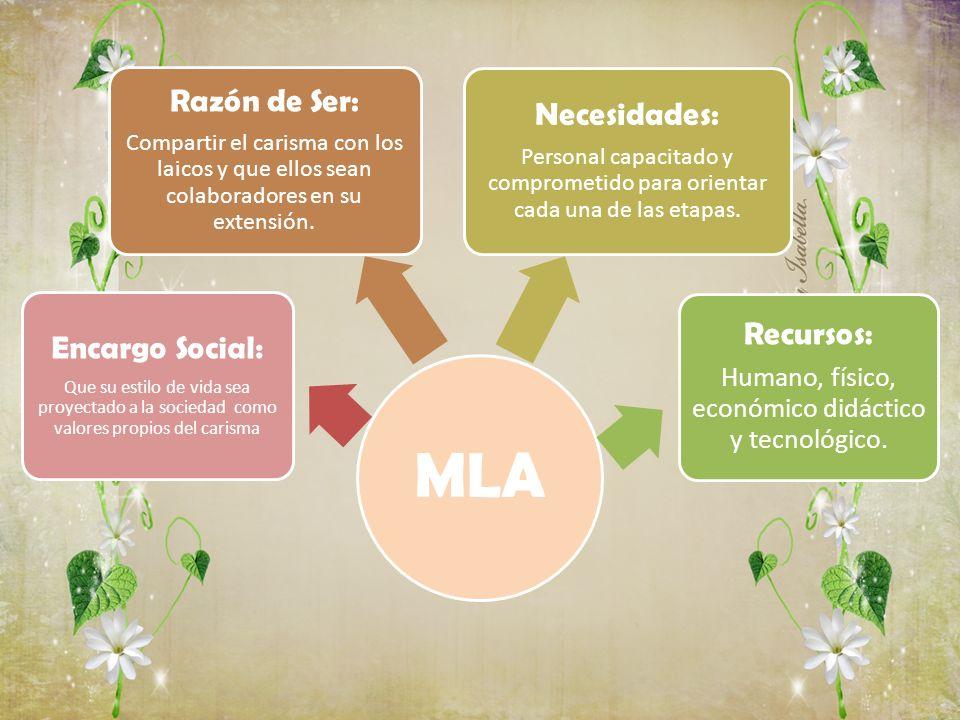 MLA Encargo Social: Que su estilo de vida sea proyectado a la sociedad como valores propios del carisma Razón de Ser: Compartir el carisma con los laicos y que ellos sean colaboradores en su extensión.