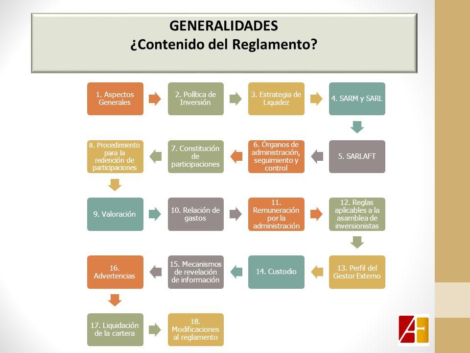 1.Aspectos Generales 2. Política de Inversión 3. Estrategia de Liquidez 4.
