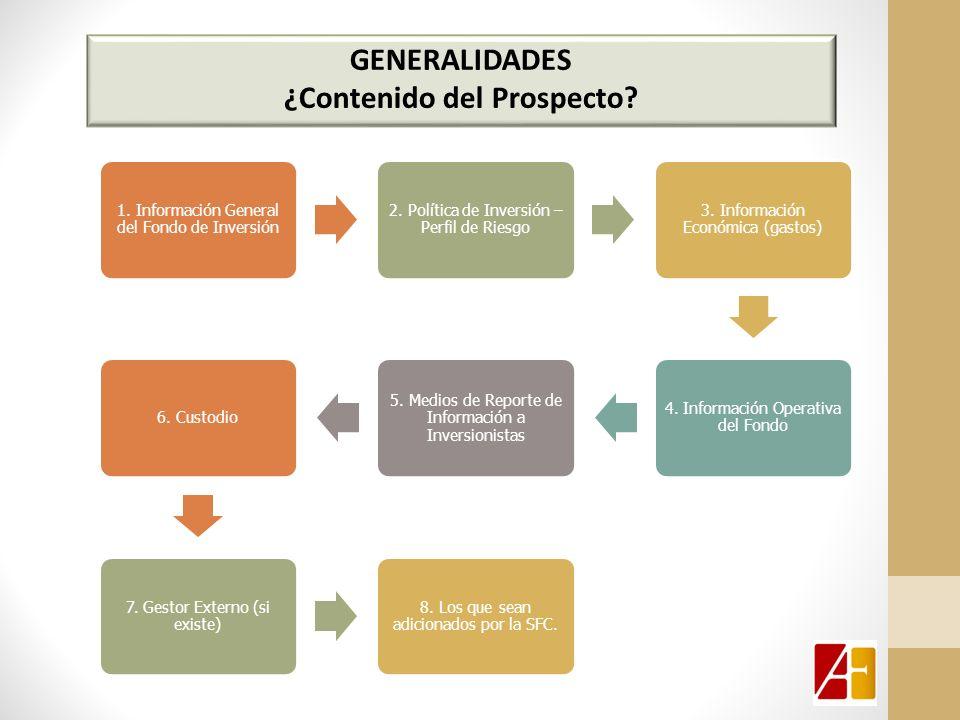1.Información General del Fondo de Inversión 2. Política de Inversión – Perfil de Riesgo 3.