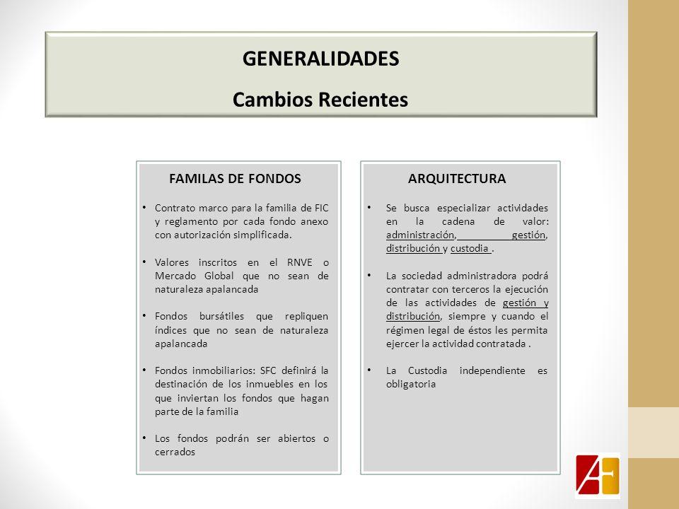 GENERALIDADES Cambios Recientes FAMILAS DE FONDOS Contrato marco para la familia de FIC y reglamento por cada fondo anexo con autorización simplificada.