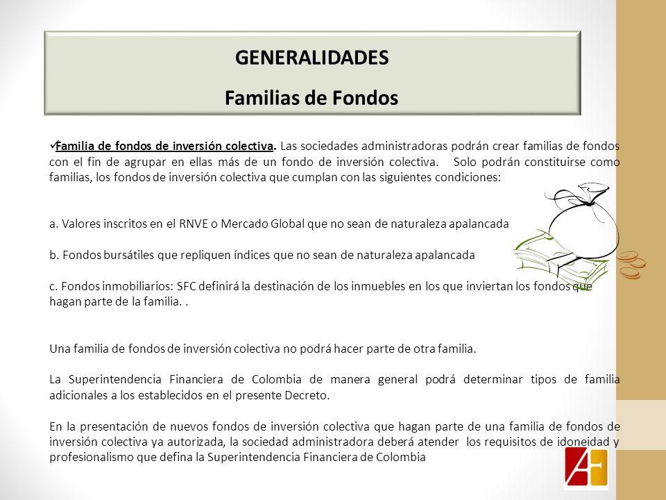 GENERALIDADES Familias de Fondos Familia de fondos de inversión colectiva.