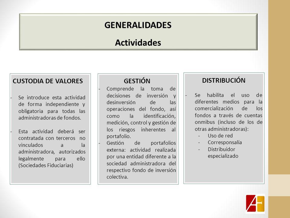 GENERALIDADES Actividades CUSTODIA DE VALORES -Se introduce esta actividad de forma independiente y obligatoria para todas las administradoras de fondos.