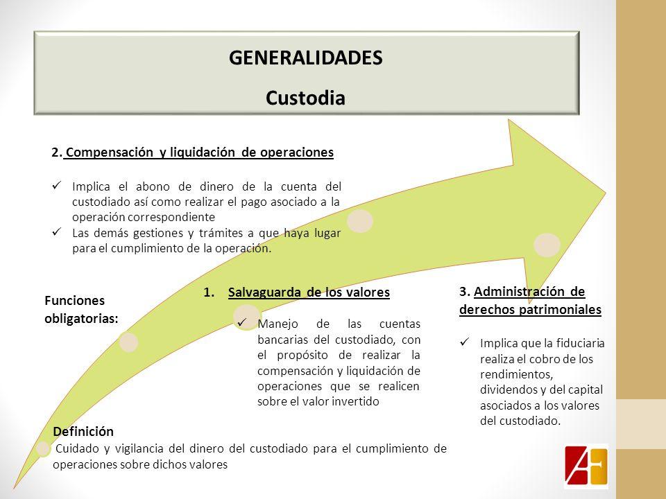 GENERALIDADES Custodia 1.Salvaguarda de los valores Manejo de las cuentas bancarias del custodiado, con el propósito de realizar la compensación y liquidación de operaciones que se realicen sobre el valor invertido 2.