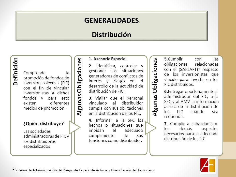 GENERALIDADES Distribución Definición Comprende la promoción de fondos de inversión colectiva (FIC) con el fin de vincular inversionistas a dichos fondos y para esto existen diferentes medios de promoción.