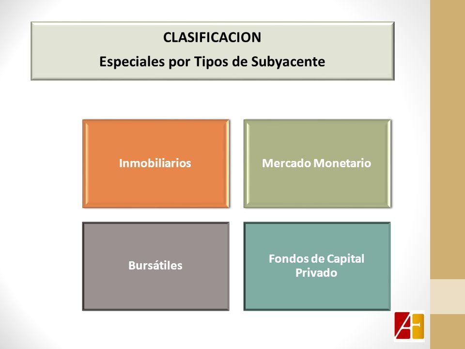 CLASIFICACION Especiales por Tipos de Subyacente InmobiliariosMercado Monetario Bursátiles Fondos de Capital Privado