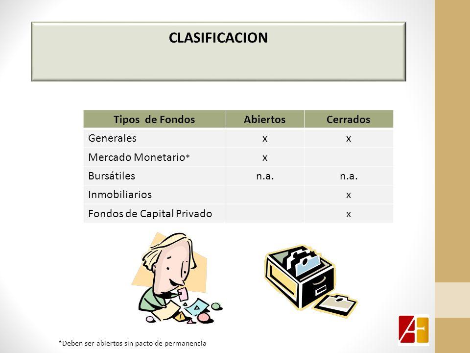 CLASIFICACION Tipos de FondosAbiertosCerrados Generalesxx Mercado Monetario * x Bursátilesn.a.