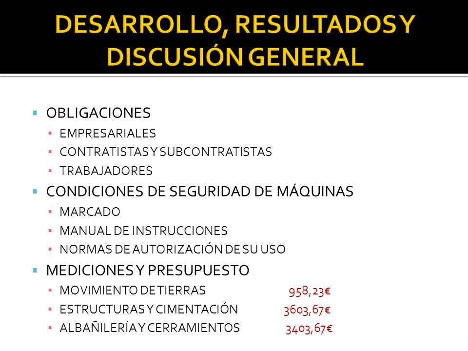 OBLIGACIONES EMPRESARIALES CONTRATISTAS Y SUBCONTRATISTAS TRABAJADORES CONDICIONES DE SEGURIDAD DE MÁQUINAS MARCADO MANUAL DE INSTRUCCIONES NORMAS DE AUTORIZACIÓN DE SU USO MEDICIONES Y PRESUPUESTO MOVIMIENTO DE TIERRAS 958,23 ESTRUCTURAS Y CIMENTACIÓN 3603,67 ALBAÑILERÍA Y CERRAMIENTOS 3403,67
