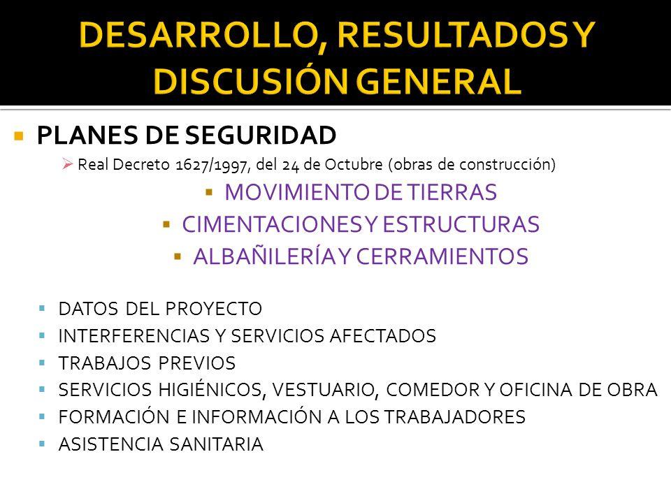 PLANES DE SEGURIDAD Real Decreto 1627/1997, del 24 de Octubre (obras de construcción) MOVIMIENTO DE TIERRAS CIMENTACIONES Y ESTRUCTURAS ALBAÑILERÍA Y CERRAMIENTOS DATOS DEL PROYECTO INTERFERENCIAS Y SERVICIOS AFECTADOS TRABAJOS PREVIOS SERVICIOS HIGIÉNICOS, VESTUARIO, COMEDOR Y OFICINA DE OBRA FORMACIÓN E INFORMACIÓN A LOS TRABAJADORES ASISTENCIA SANITARIA