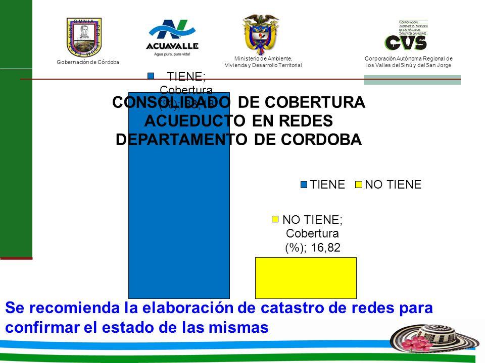 Ministerio de Ambiente, Vivienda y Desarrollo Territorial Gobernación de Córdoba Corporación Autónoma Regional de los Valles del Sinú y del San Jorge Se recomienda la elaboración de catastro de redes para confirmar el estado de las mismas