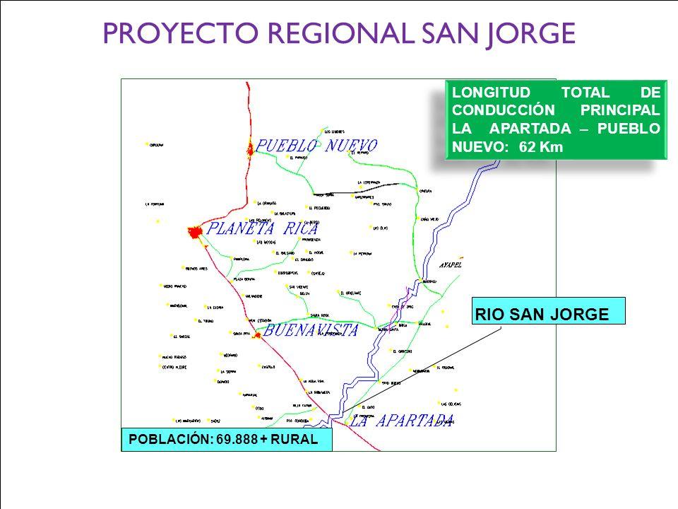 Ministerio de Ambiente, Vivienda y Desarrollo Territorial Gobernación de Córdoba Corporación Autónoma Regional de los Valles del Sinú y del San Jorge PROYECTO REGIONAL SAN JORGE POBLACIÓN: 69.888 + RURAL RIO SAN JORGE LONGITUD TOTAL DE CONDUCCIÓN PRINCIPAL LA APARTADA – PUEBLO NUEVO: 62 Km