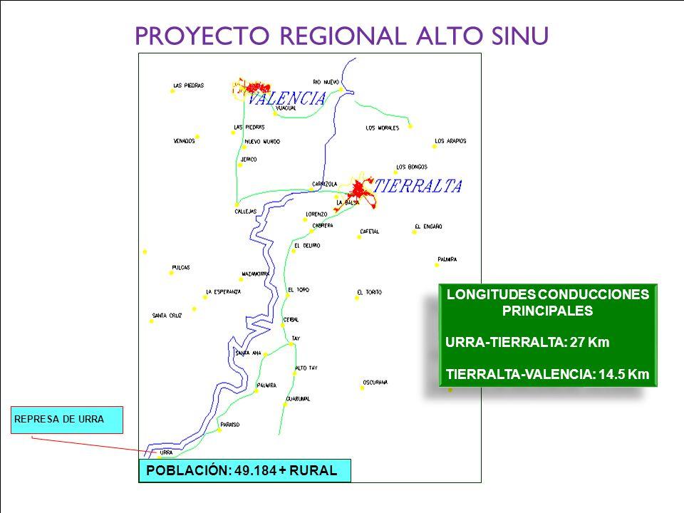 Ministerio de Ambiente, Vivienda y Desarrollo Territorial Gobernación de Córdoba Corporación Autónoma Regional de los Valles del Sinú y del San Jorge PROYECTO REGIONAL ALTO SINU POBLACIÓN: 49.184 + RURAL REPRESA DE URRA LONGITUDES CONDUCCIONES PRINCIPALES URRA-TIERRALTA: 27 Km TIERRALTA-VALENCIA: 14.5 Km LONGITUDES CONDUCCIONES PRINCIPALES URRA-TIERRALTA: 27 Km TIERRALTA-VALENCIA: 14.5 Km