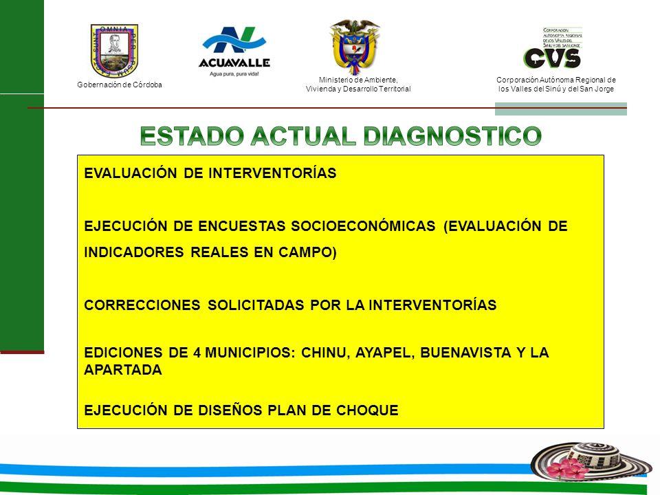Ministerio de Ambiente, Vivienda y Desarrollo Territorial Gobernación de Córdoba Corporación Autónoma Regional de los Valles del Sinú y del San Jorge EVALUACIÓN DE INTERVENTORÍAS EJECUCIÓN DE ENCUESTAS SOCIOECONÓMICAS (EVALUACIÓN DE INDICADORES REALES EN CAMPO) CORRECCIONES SOLICITADAS POR LA INTERVENTORÍAS EDICIONES DE 4 MUNICIPIOS: CHINU, AYAPEL, BUENAVISTA Y LA APARTADA EJECUCIÓN DE DISEÑOS PLAN DE CHOQUE