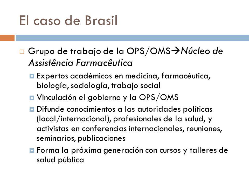 El caso de Brasil Grupo de trabajo de la OPS/OMS Núcleo de Assistência Farmacêutica Expertos académicos en medicina, farmacéutica, biología, sociologí