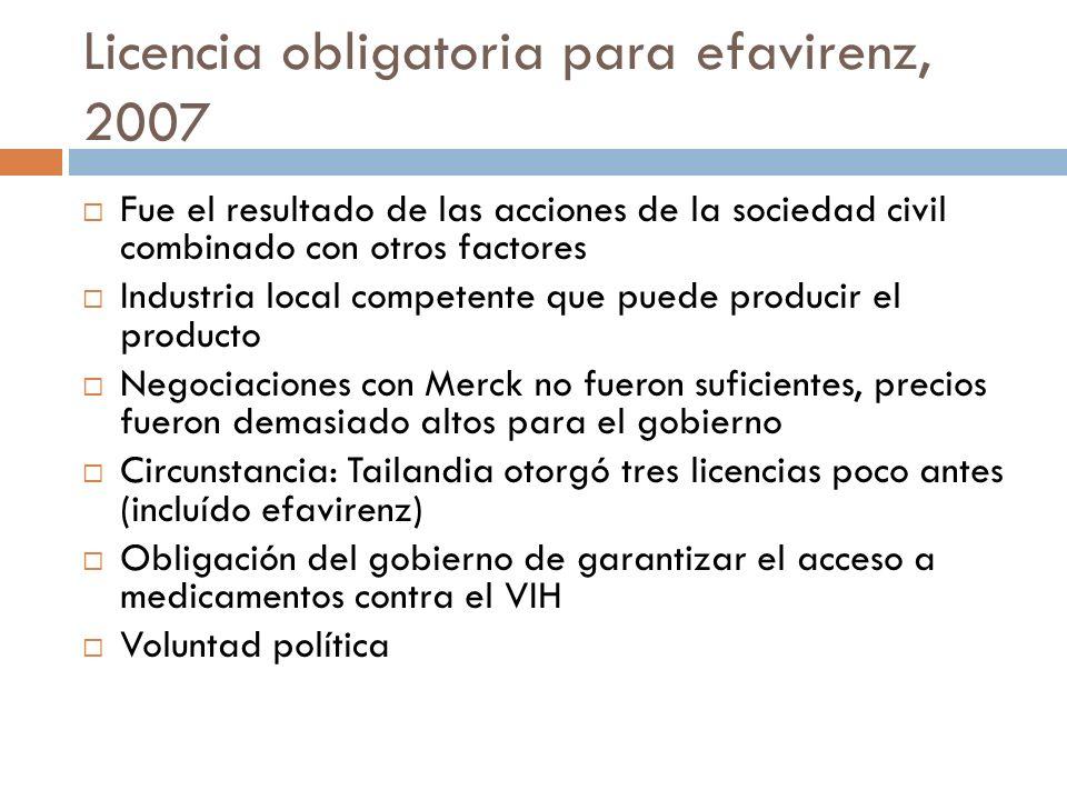 Licencia obligatoria para efavirenz, 2007 Fue el resultado de las acciones de la sociedad civil combinado con otros factores Industria local competent