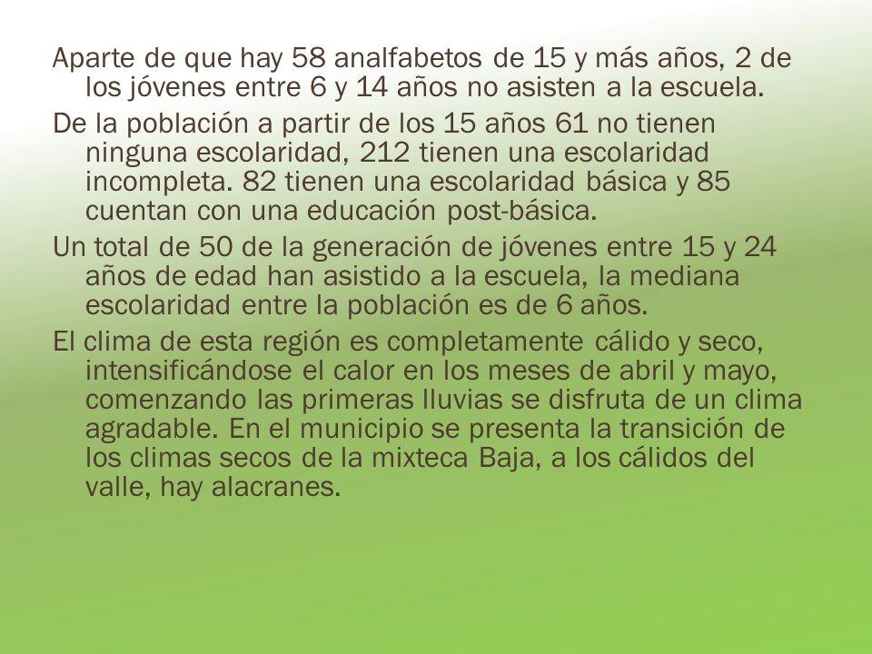 Aparte de que hay 58 analfabetos de 15 y más años, 2 de los jóvenes entre 6 y 14 años no asisten a la escuela. De la población a partir de los 15 años