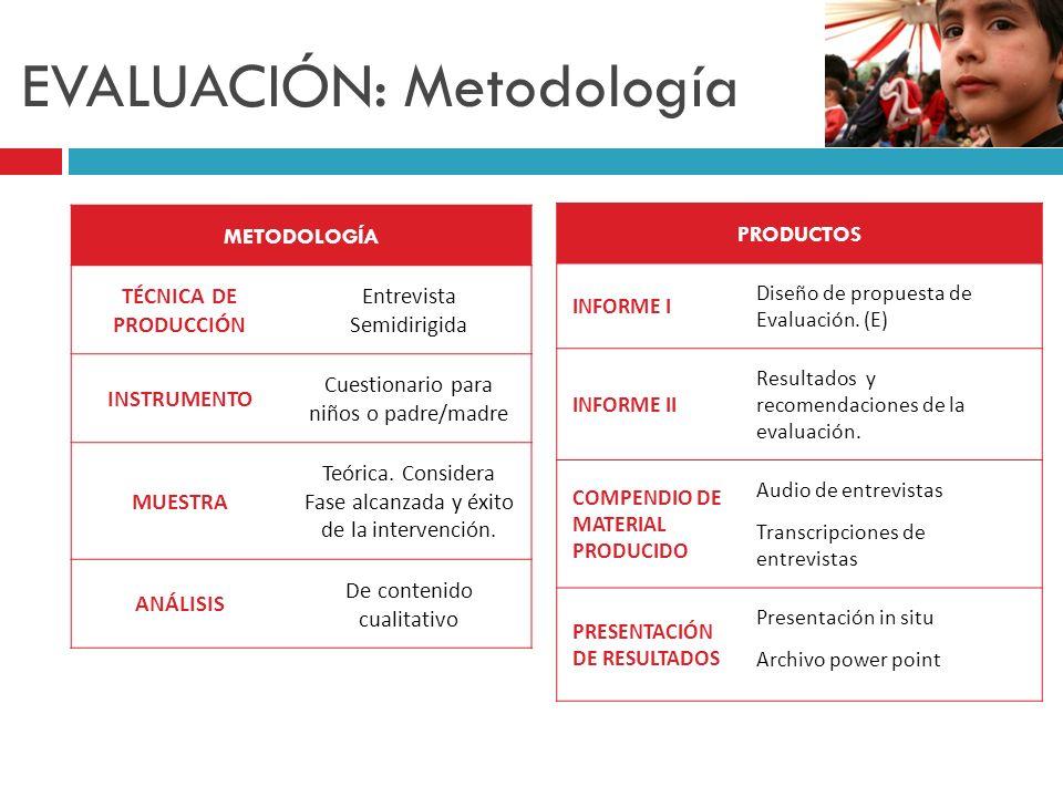 EVALUACIÓN: Metodología METODOLOGÍA TÉCNICA DE PRODUCCIÓN Entrevista Semidirigida INSTRUMENTO Cuestionario para niños o padre/madre MUESTRA Teórica. C