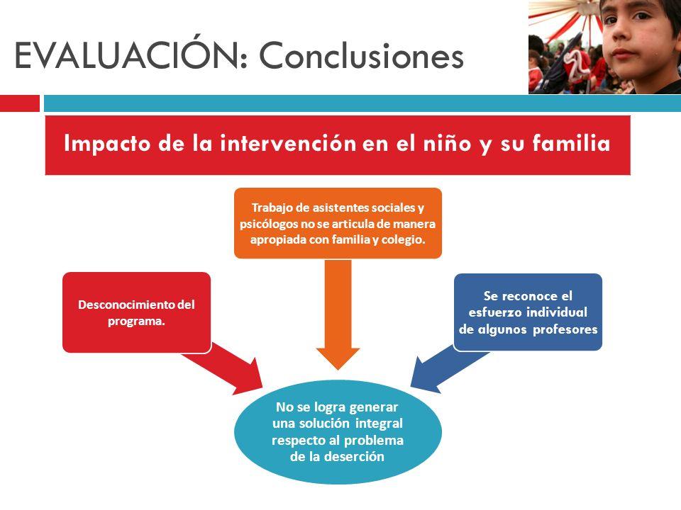 EVALUACIÓN: Conclusiones Impacto de la intervención en el niño y su familia No se logra generar una solución integral respecto al problema de la deser